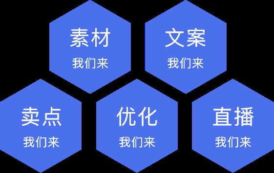 兼职翻译人员,免费直播平台,图文直播系统,视频直播平台