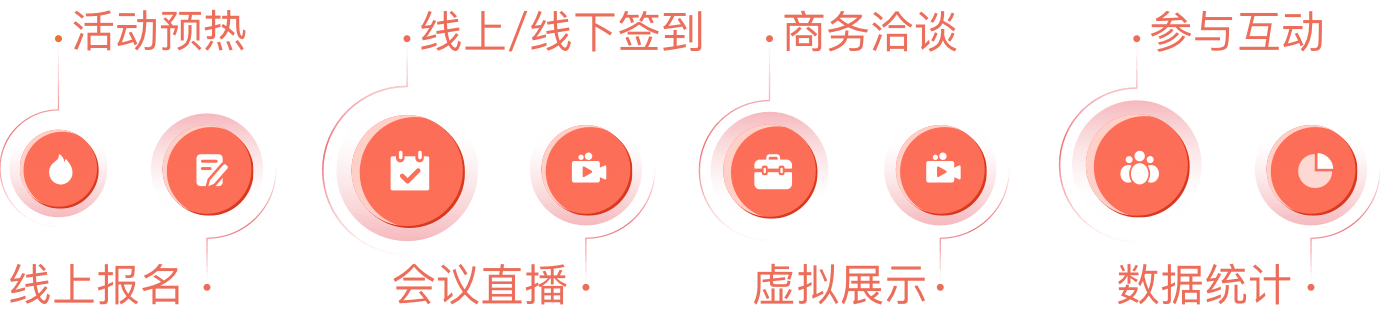 映目直播案例,一站式直播服务,映目直播报价,免费视频直播,图文直播系统,兼职摄像师